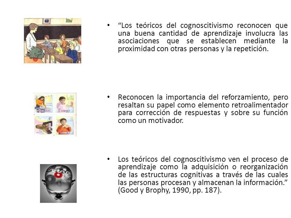 Fundamentos del cognoscitivismo Desde 1920 algunos investigadores comenzaron a encontrar limitaciones en el uso del conductismo para explicar el proce