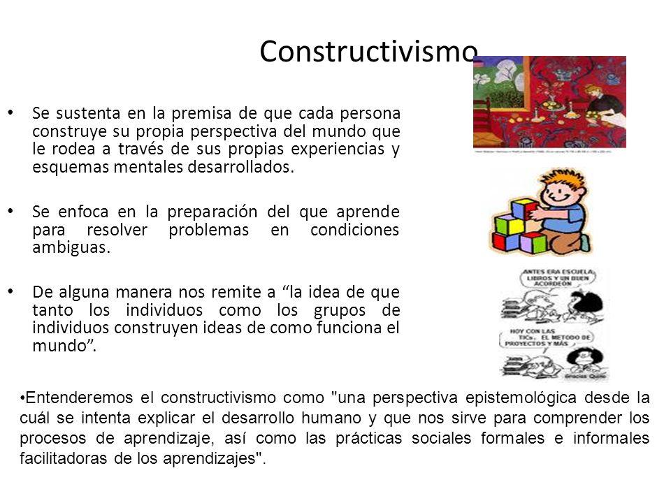 Teorías Teorías de la instrucción (Bruner) y del aprendizaje escolar (Ausubel). Tecnología instruccional: estrategias impuestas (Rickards, Posner, Aus
