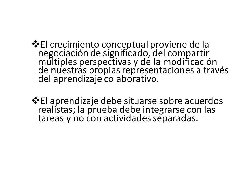 Suposiciones del Constructivismo de Cerril El conocimiento se construye a partir de la experiencia. El aprendizaje es una interpretación personal del