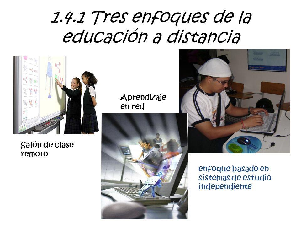 Aprendizaje distribuido, educación virtual, aprendizaje en red Términos que significan estudiar de una manera no tradicional. Un ambiente de aprendiza