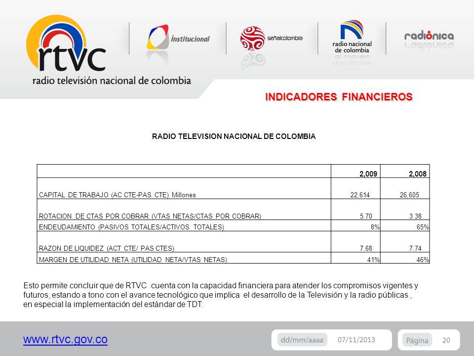www.rtvc.gov.co INDICADORES FINANCIEROS 20 07/11/2013 RADIO TELEVISION NACIONAL DE COLOMBIA 2,009 2,008 CAPITAL DE TRABAJO (AC CTE-PAS CTE) Millones 2