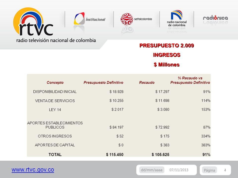 www.rtvc.gov.co 4 07/11/2013 PRESUPUESTO 2.009 INGRESOS $ Millones ConceptoPresupuesto DefinitivoRecaudo % Recaudo vs Presupuesto Definitivo DISPONIBI