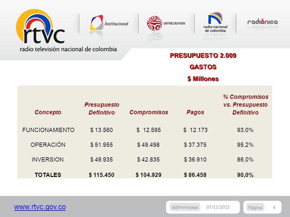 www.rtvc.gov.co 6 07/11/2013 PRESUPUESTO 2.009 GASTOS $ Millones Concepto Presupuesto DefinitivoCompromisosPagos % Compromisos vs. Presupuesto Definit