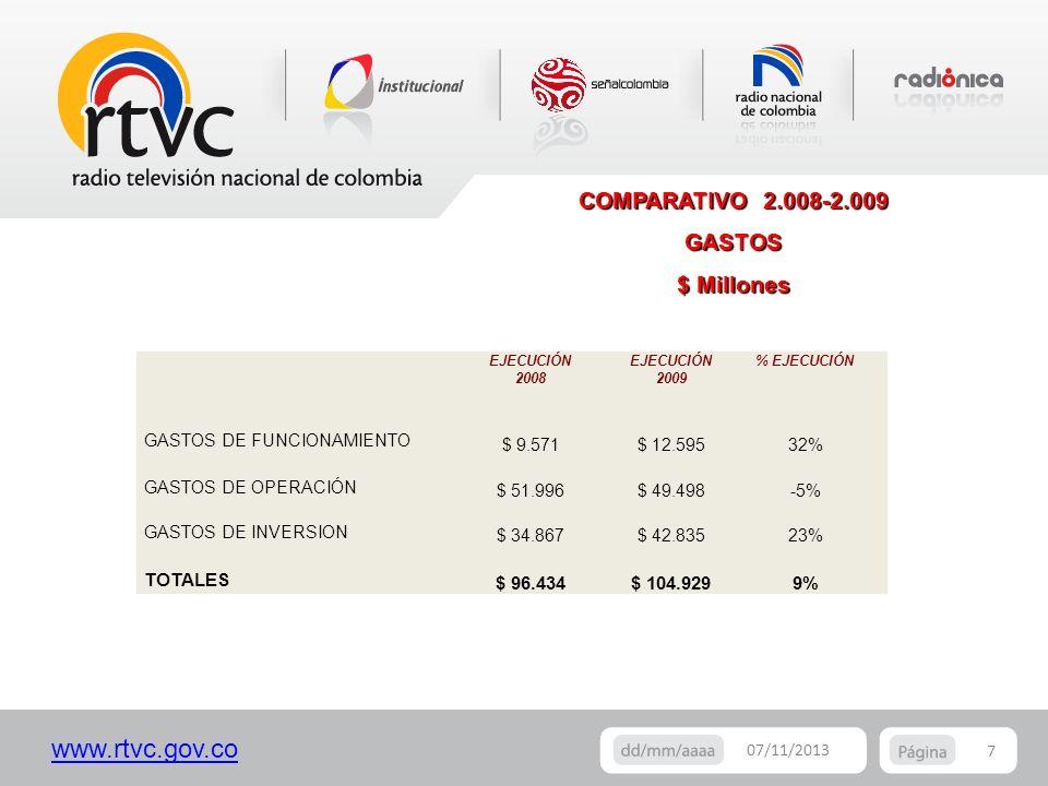 www.rtvc.gov.co 7 07/11/2013 COMPARATIVO 2.008-2.009 GASTOS $ Millones EJECUCIÓN 2008 EJECUCIÓN 2009 % EJECUCIÓN GASTOS DE FUNCIONAMIENTO $ 9.571$ 12.