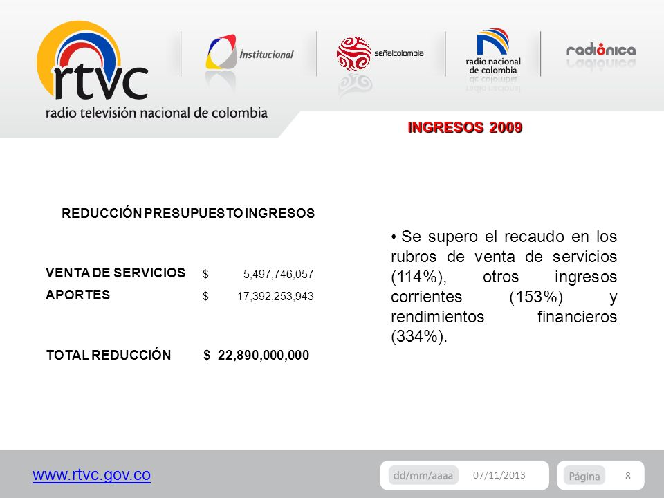 www.rtvc.gov.co 8 07/11/2013 INGRESOS 2009 REDUCCIÓN PRESUPUESTO INGRESOS VENTA DE SERVICIOS $ 5,497,746,057 APORTES $ 17,392,253,943 TOTAL REDUCCIÓN