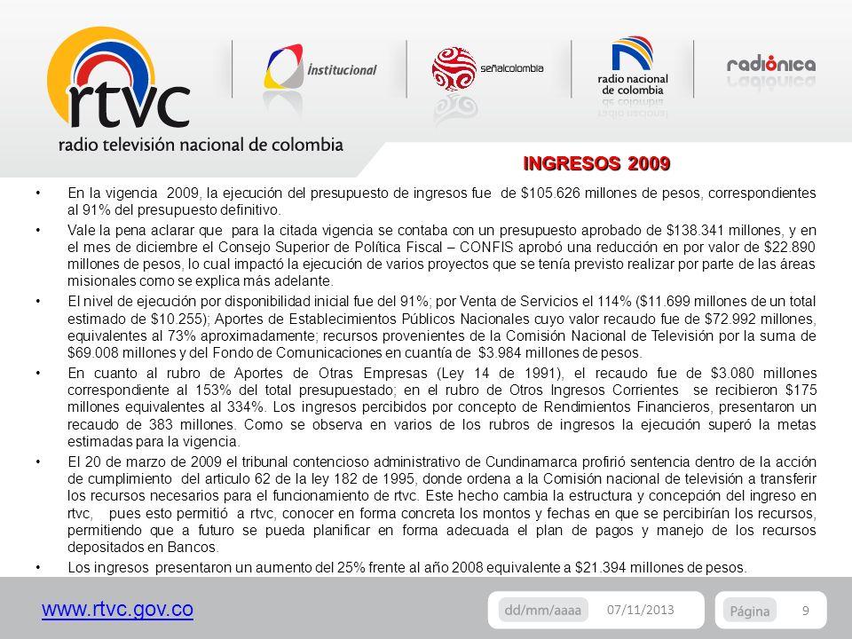 www.rtvc.gov.co 9 07/11/2013 INGRESOS 2009 En la vigencia 2009, la ejecución del presupuesto de ingresos fue de $105.626 millones de pesos, correspond