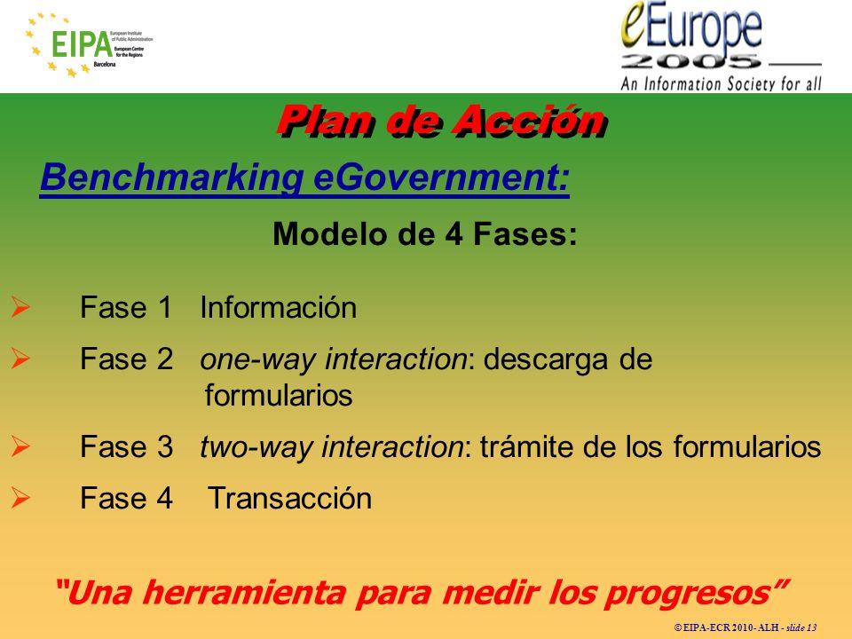 © EIPA-ECR 2010- ALH - slide 13 Modelo de 4 Fases: Fase 1 Información Fase 2 one-way interaction: descarga de formularios Fase 3 two-way interaction: