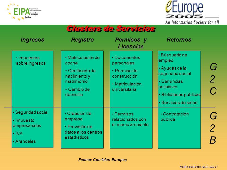 © EIPA-ECR 2010- ALH - slide 17 IngresosRegistroPermisos y Licencias Retornos Seguridad social Impuesto empresariales IVA Aranceles Matriculación de c