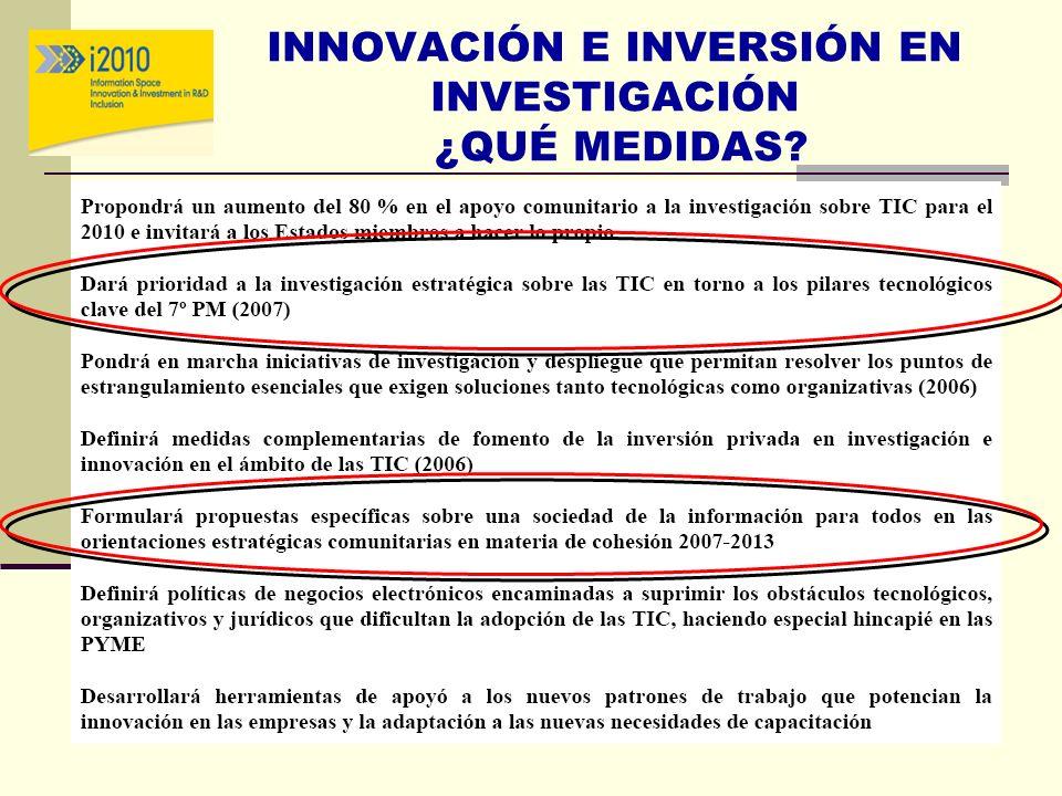 INNOVACIÓN E INVERSIÓN EN INVESTIGACIÓN ¿QUÉ MEDIDAS?