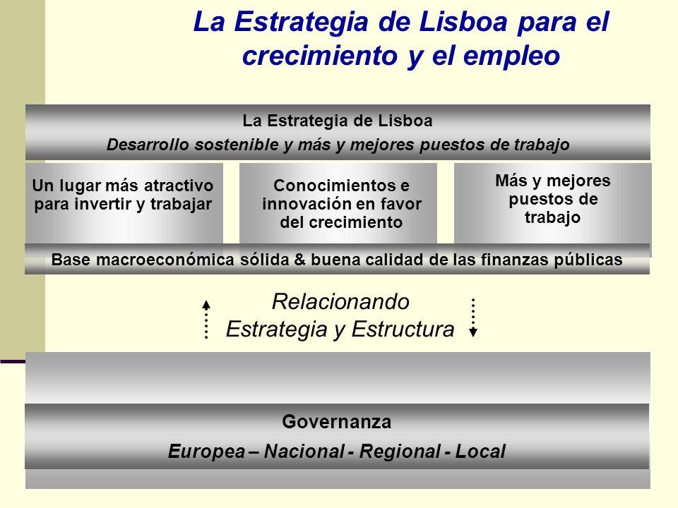 Conocimientos e innovación en favor del crecimiento Más y mejores puestos de trabajo La Estrategia de Lisboa Desarrollo sostenible y más y mejores pue