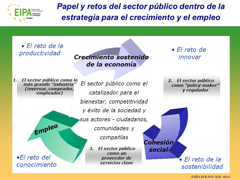 © EIPA-ECR 2010- ALH - slide 8 Papel y retos del sector público dentro de la estrategia para el crecimiento y el empleo Crecimiento sostenido de la ec