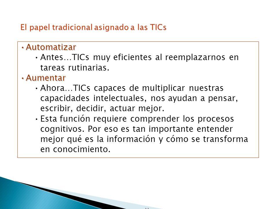 11 El papel tradicional asignado a las TICs AutomatizarAutomatizar Antes…TICs muy eficientes al reemplazarnos en tareas rutinarias. AumentarAumentar A