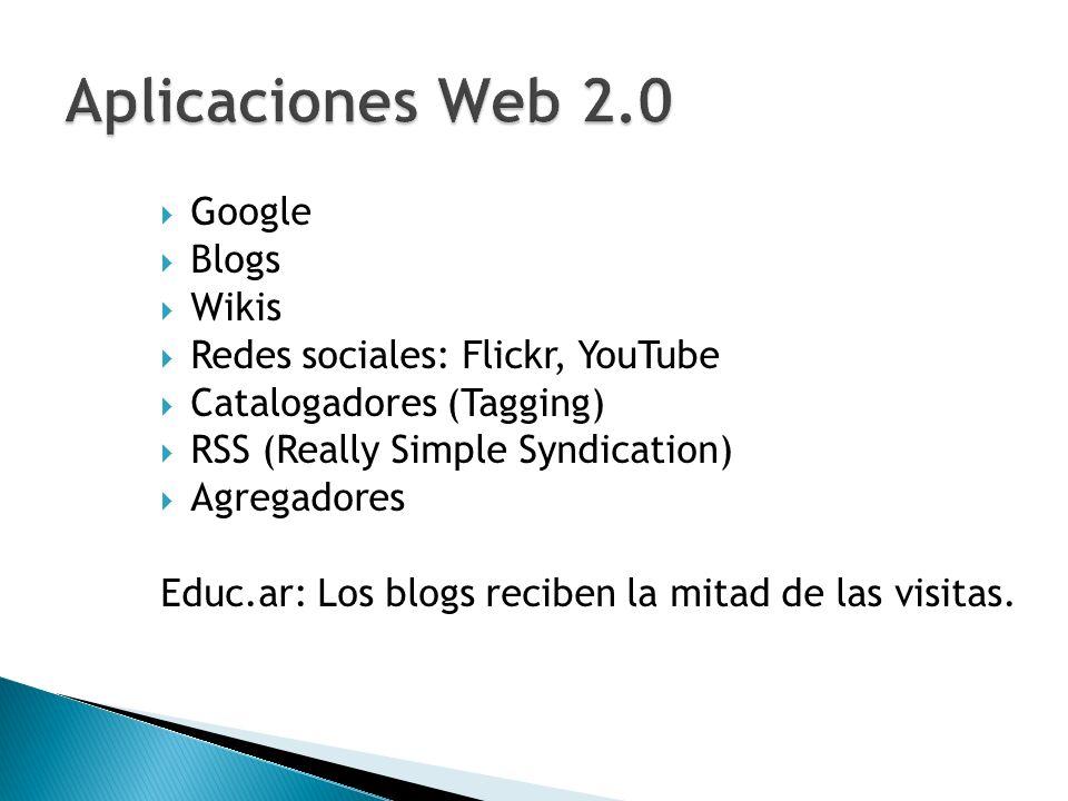 Google Blogs Wikis Redes sociales: Flickr, YouTube Catalogadores (Tagging) RSS (Really Simple Syndication) Agregadores Educ.ar: Los blogs reciben la m