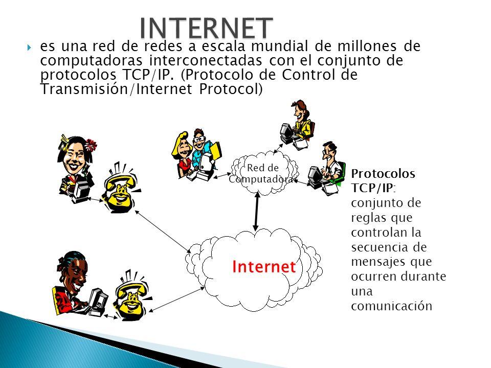 Red formada por millones de ordenadores Cada ordenador se identifica con una IP Los ordenadores pueden tener una IP Fija: si están permanentemente conectados a Internet Asignada dinámicamente si se conectan esporádicamente por ejemplo mediante módem Algunos ordenadores tienen un nombre de dominio que es más fácil de recordar que la IP