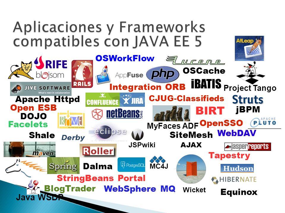 JSPwiki MyFaces ADF Integration ORB Wicket BIRT AJAX Shale Apache Httpd Dalma Facelets OSCache SiteMesh StringBeans Portal Tapestry Equinox jBPM WebDA