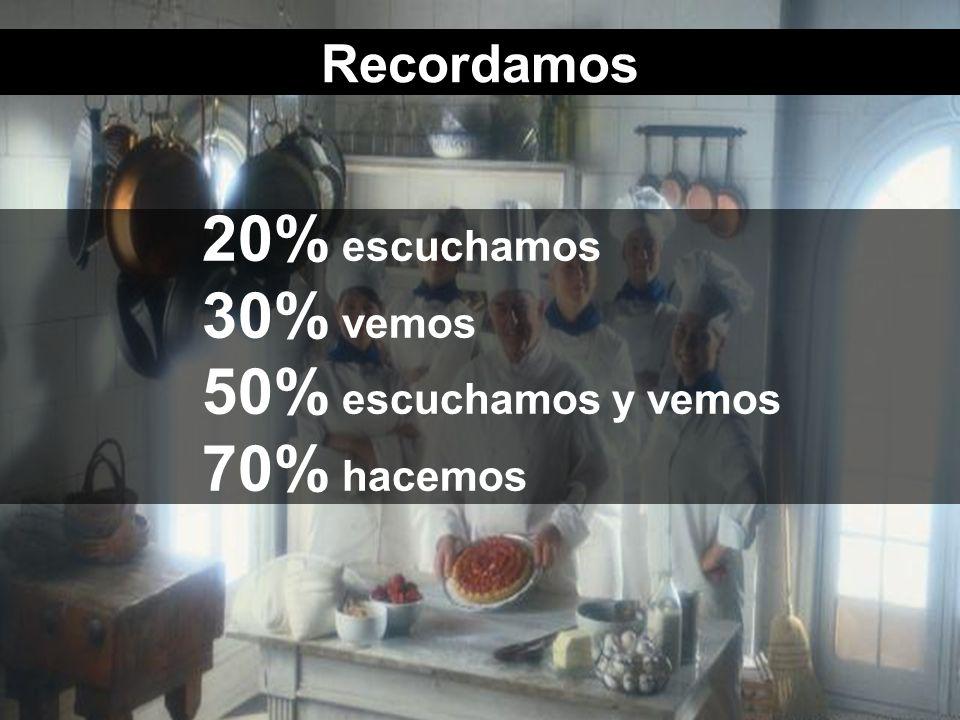 Alejandro Esganian © 2004 Recordamos 20% escuchamos 30% vemos 50% escuchamos y vemos 70% hacemos