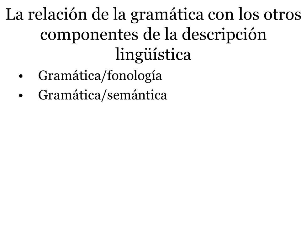 La relación de la gramática con los otros componentes de la descripción lingüística Gramática/fonología Gramática/semántica