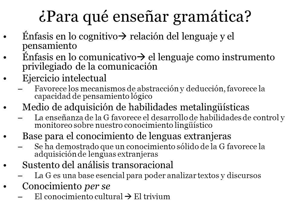 ¿Para qué enseñar gramática? Énfasis en lo cognitivo relación del lenguaje y el pensamiento Énfasis en lo comunicativo el lenguaje como instrumento pr