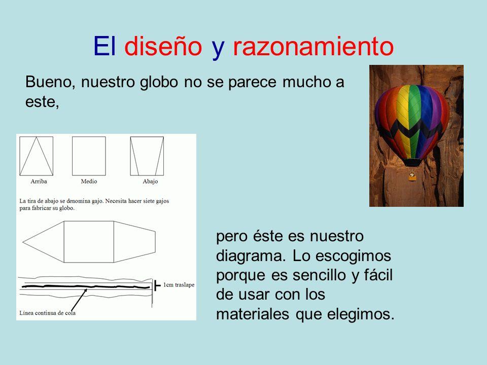 El diseño y razonamiento Bueno, nuestro globo no se parece mucho a este, pero éste es nuestro diagrama. Lo escogimos porque es sencillo y fácil de usa