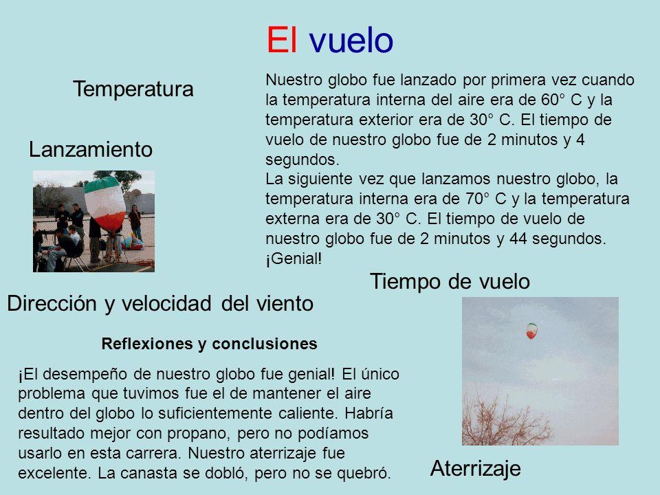 El vuelo Dirección y velocidad del viento Temperatura Lanzamiento Aterrizaje Tiempo de vuelo Nuestro globo fue lanzado por primera vez cuando la tempe