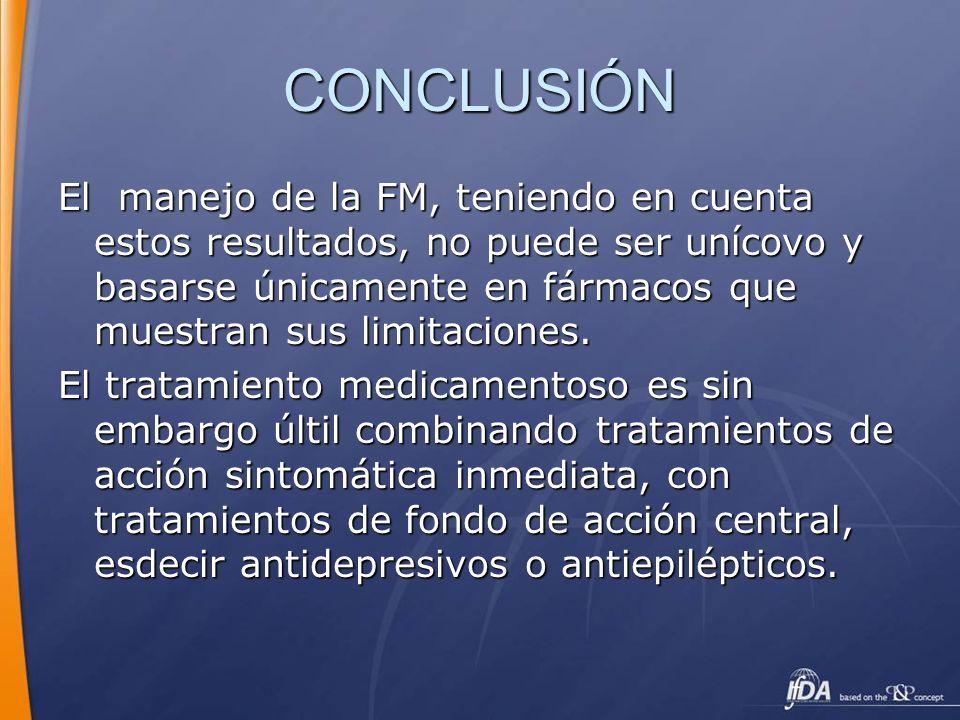 CONCLUSIÓN El manejo de la FM, teniendo en cuenta estos resultados, no puede ser unícovo y basarse únicamente en fármacos que muestran sus limitacione
