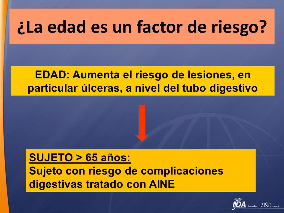 ¿La edad es un factor de riesgo? EDAD: Aumenta el riesgo de lesiones, en particular úlceras, a nivel del tubo digestivo SUJETO > 65 años: Sujeto con r