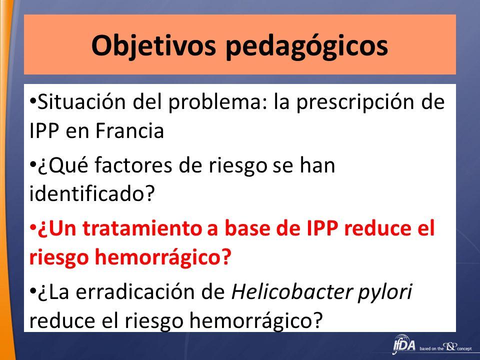 Objetivos pedagógicos Situación del problema: la prescripción de IPP en Francia ¿Qué factores de riesgo se han identificado? ¿Un tratamiento a base de