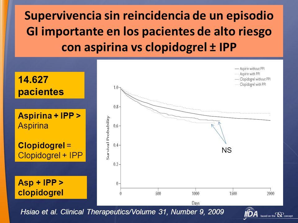Supervivencia sin reincidencia de un episodio GI importante en los pacientes de alto riesgo con aspirina vs clopidogrel ± IPP Hsiao et al. Clinical Th