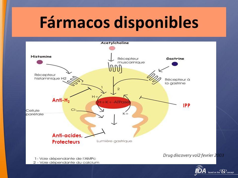 Fármacos disponibles Anti-H 2 Anti-acides, Protecteurs IPP Drug discovery vol2 fevrier 2003