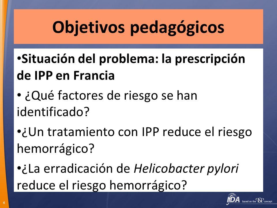 4 Objetivos pedagógicos Situación del problema: la prescripción de IPP en Francia ¿Qué factores de riesgo se han identificado? ¿Un tratamiento con IPP