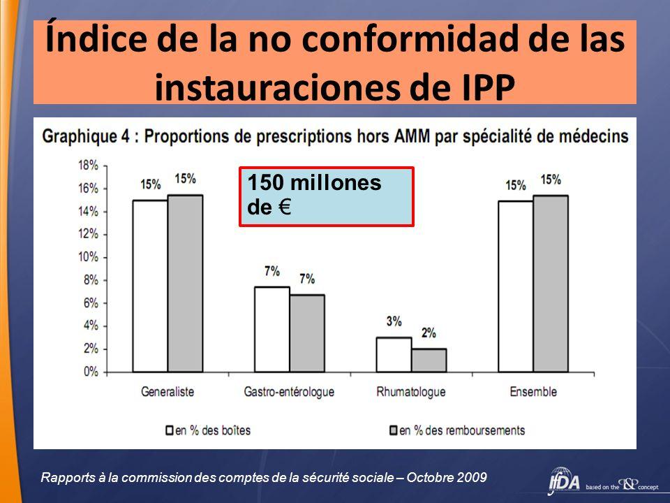 Índice de la no conformidad de las instauraciones de IPP Rapports à la commission des comptes de la sécurité sociale – Octobre 2009 150 millones de