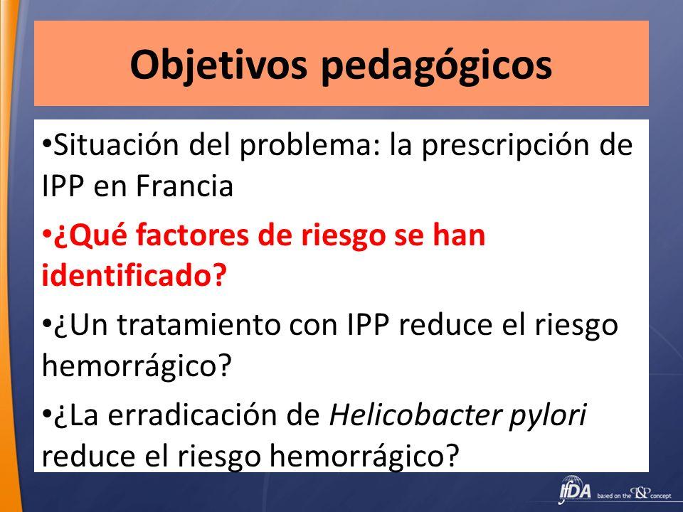 Objetivos pedagógicos Situación del problema: la prescripción de IPP en Francia ¿Qué factores de riesgo se han identificado? ¿Un tratamiento con IPP r