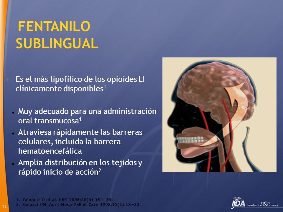 12 FENTANILO SUBLINGUAL Es el más lipofílico de los opioides LI clínicamente disponibles 1 Muy adecuado para una administración oral transmucosa 1 Atr