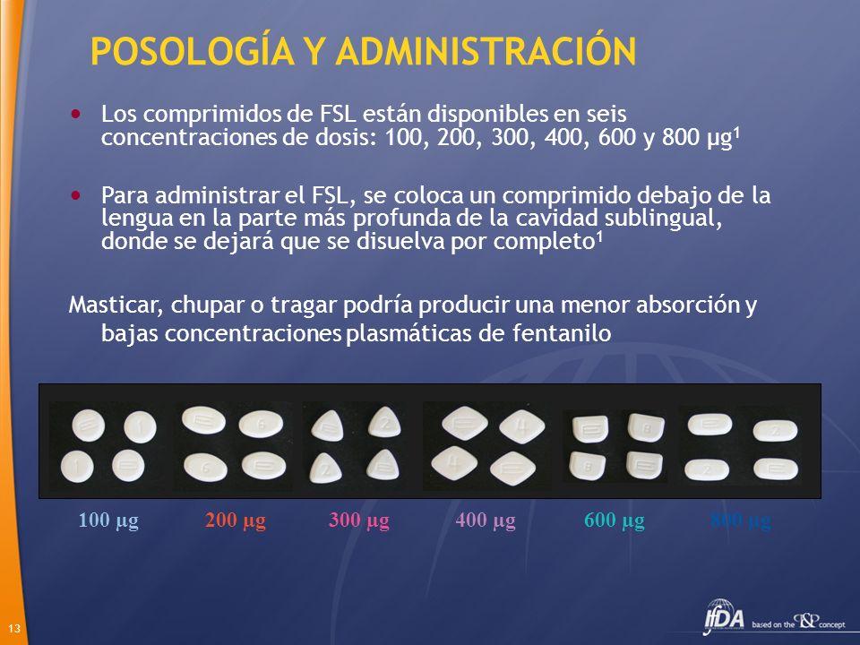 13 POSOLOGÍA Y ADMINISTRACIÓN Los comprimidos de FSL están disponibles en seis concentraciones de dosis: 100, 200, 300, 400, 600 y 800 µg 1 Para admin