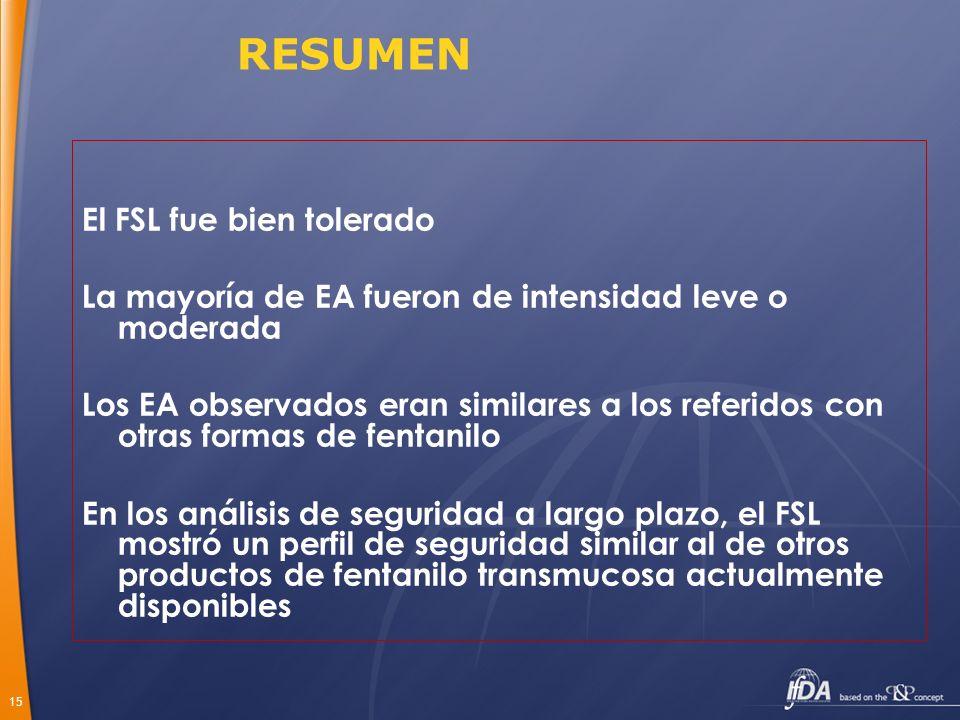 15 El FSL fue bien tolerado La mayoría de EA fueron de intensidad leve o moderada Los EA observados eran similares a los referidos con otras formas de