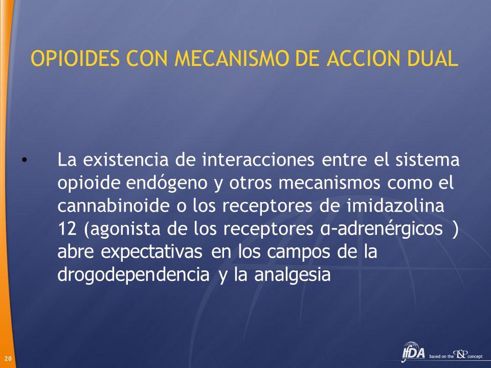 20 OPIOIDES CON MECANISMO DE ACCION DUAL La existencia de interacciones entre el sistema opioide endógeno y otros mecanismos como el cannabinoide o lo