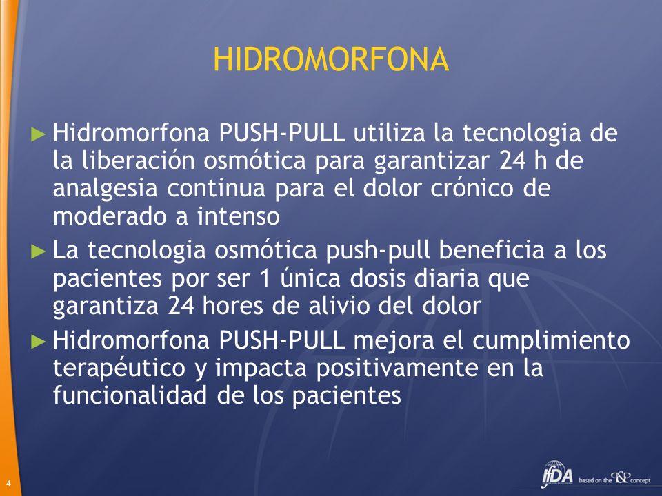 4 HIDROMORFONA Hidromorfona PUSH-PULL utiliza la tecnologia de la liberación osmótica para garantizar 24 h de analgesia continua para el dolor crónico