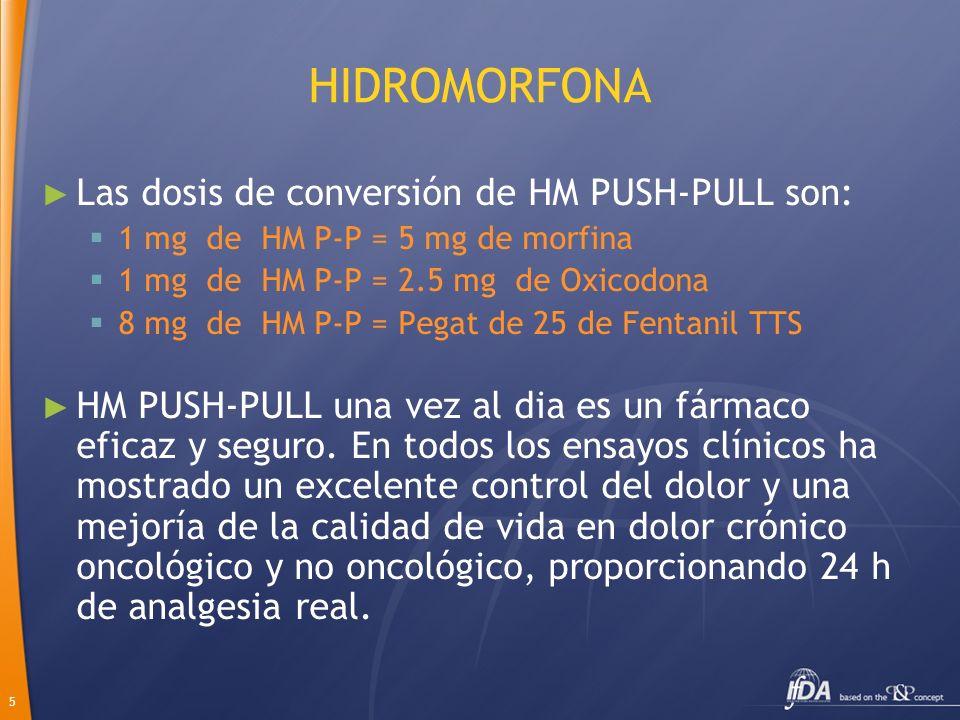 5 HIDROMORFONA Las dosis de conversión de HM PUSH-PULL son: 1 mg de HM P-P = 5 mg de morfina 1 mg de HM P-P = 2.5 mg de Oxicodona 8 mg de HM P-P = Peg