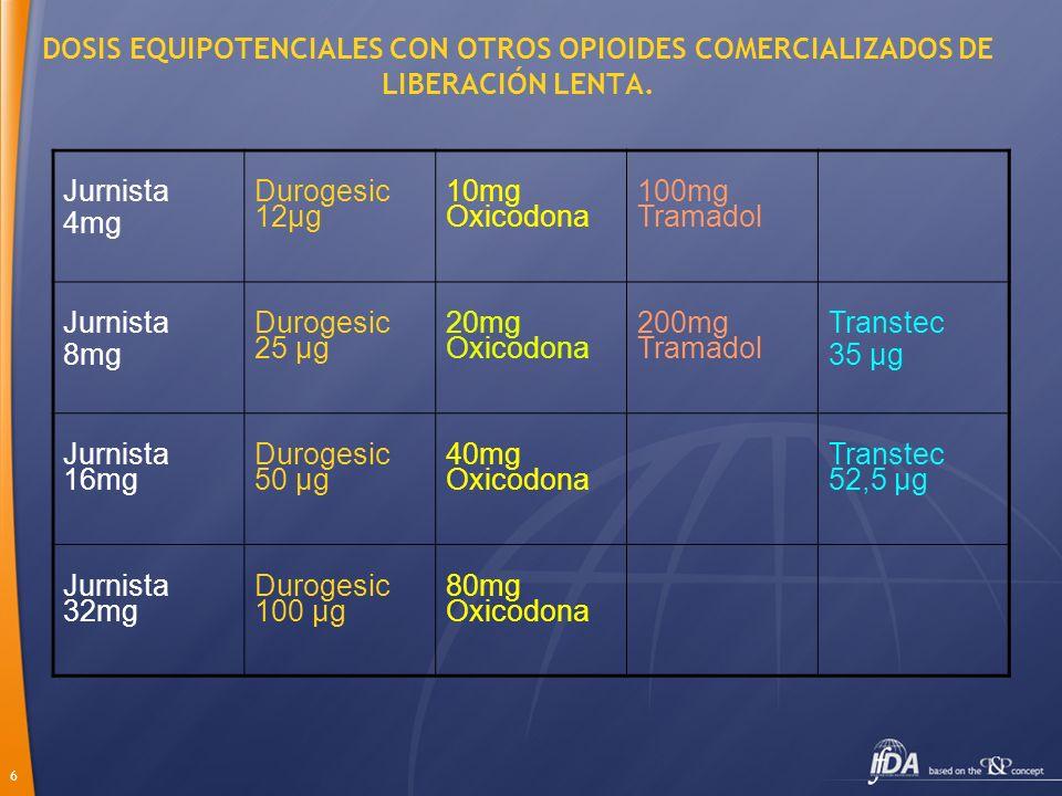 6 DOSIS EQUIPOTENCIALES CON OTROS OPIOIDES COMERCIALIZADOS DE LIBERACIÓN LENTA. Jurnista 4mg Durogesic 12µg 10mg Oxicodona 100mg Tramadol Jurnista 8mg