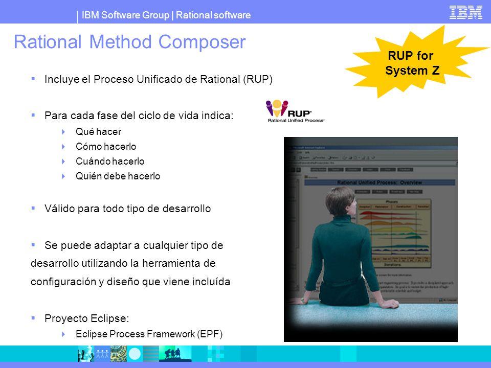 IBM Software Group | Rational software Rational Method Composer Incluye el Proceso Unificado de Rational (RUP) Para cada fase del ciclo de vida indica
