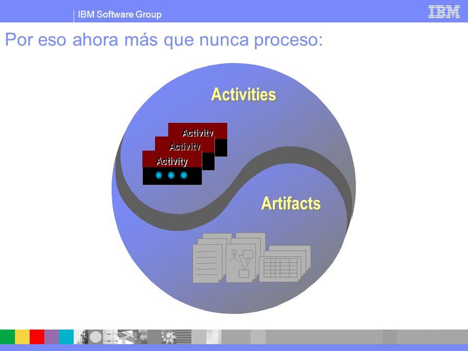 IBM Software Group Por eso ahora más que nunca proceso: Artifacts Activities Activity Activity Activity