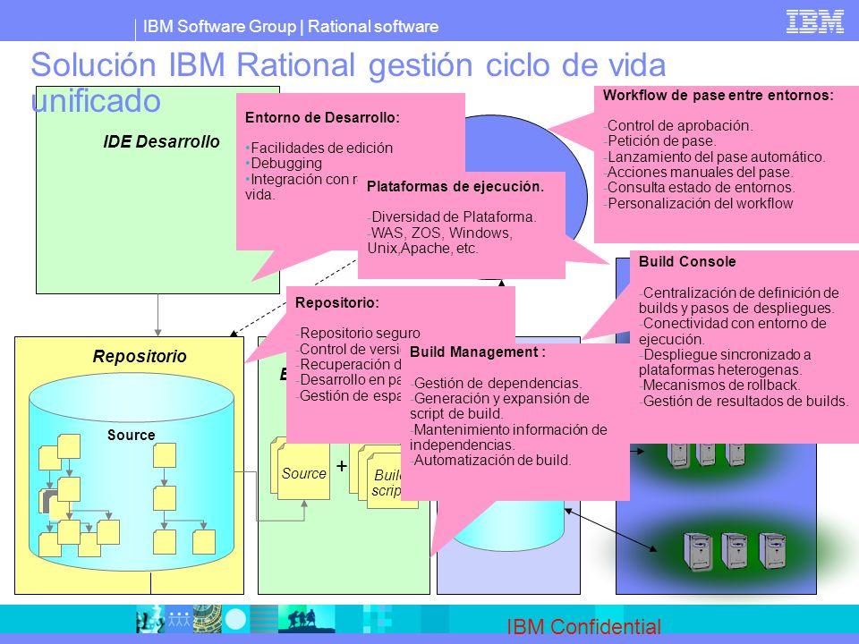 IBM Software Group | Rational software IBM Confidential Solución IBM Rational gestión ciclo de vida unificado Build scripts Source + = IDE Desarrollo