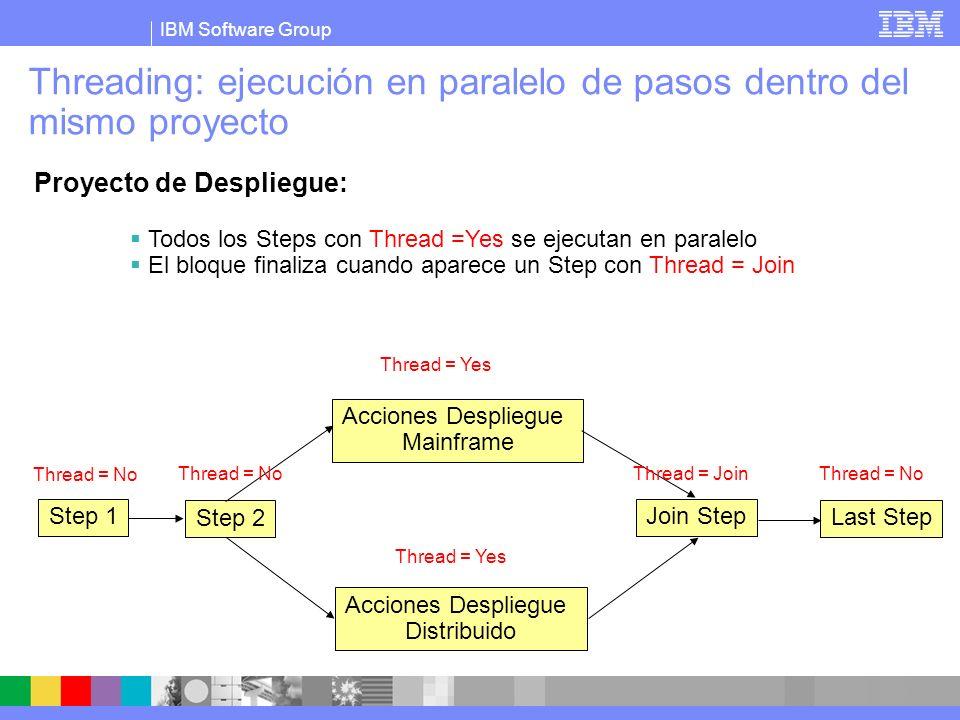 IBM Software Group Threading: ejecución en paralelo de pasos dentro del mismo proyecto Proyecto de Despliegue: Todos los Steps con Thread =Yes se ejec