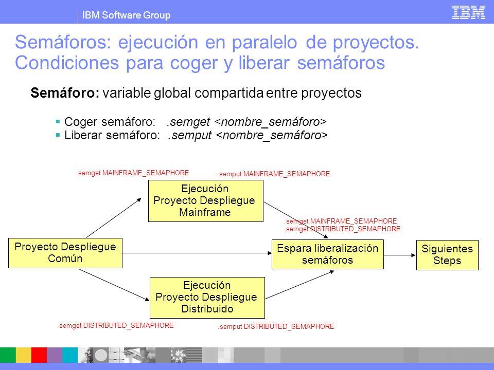IBM Software Group Semáforos: ejecución en paralelo de proyectos. Condiciones para coger y liberar semáforos Proyecto Despliegue Común Ejecución Proye