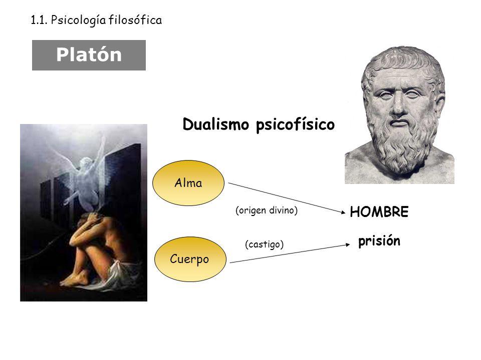 Platón Dualismo psicofísico 1.1. Psicología filosófica Alma Cuerpo HOMBRE (origen divino) (castigo) prisión
