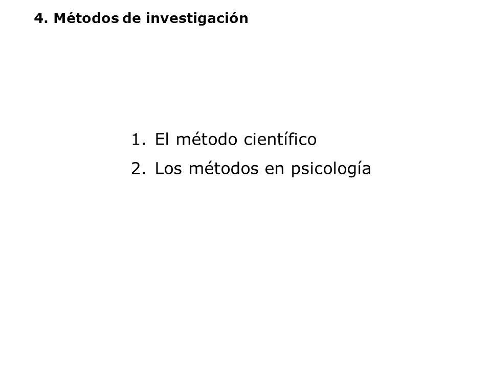 4. Métodos de investigación 1. El método científico 2. Los métodos en psicología