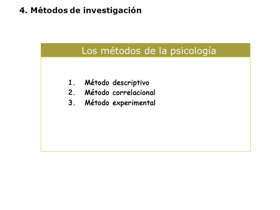 Los métodos de la psicología 1.Método descriptivo 2.Método correlacional 3.Método experimental 4. Métodos de investigación