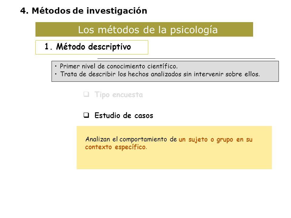Los métodos de la psicología 1. Método descriptivo Tipo encuesta Estudio de casos Estudio observacional Primer nivel de conocimiento científico. Trata