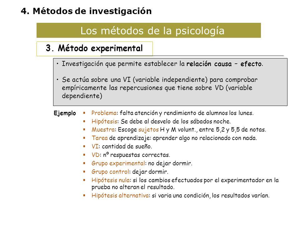 Los métodos de la psicología 3. Método experimental relación causa – efectoInvestigación que permite establecer la relación causa – efecto. Se actúa s