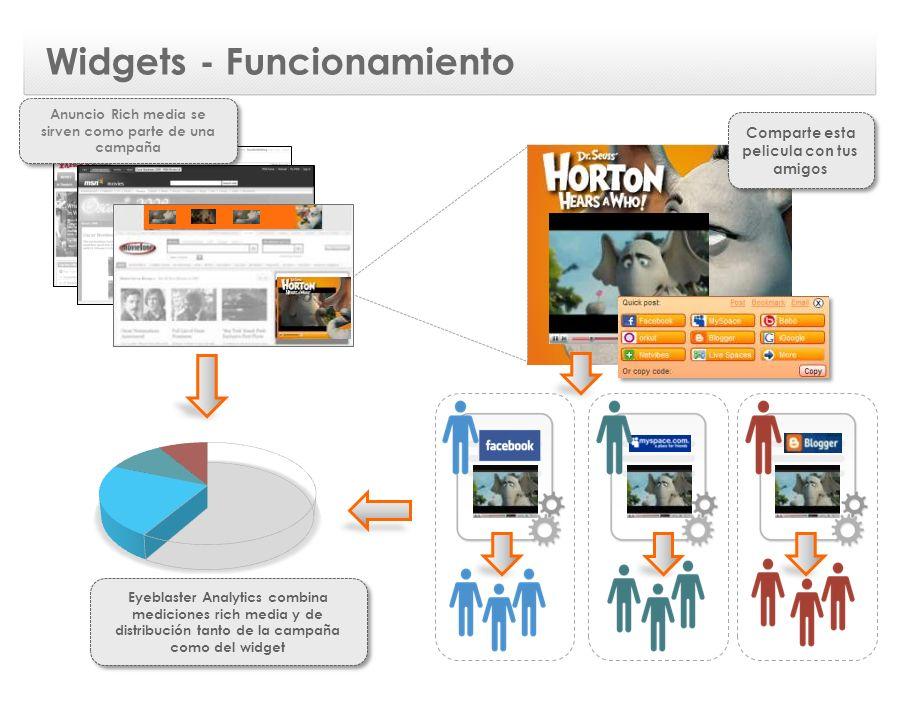 Widgets - Distribución Navigation Website del Anunciante Widget Sites Direcctorio Gigya http://www.gigya.com/widgetgallery / Campaña